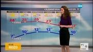 Прогноза за времето (06.04.2016 - сутрешна)