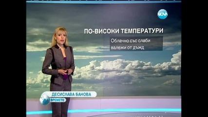 Прогноза за времето - 15.12.2012г.