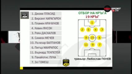 Идеалният тим на 19-ия кръг в efbet Лига