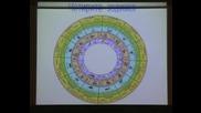 4.3 Археометричен анализ на календара