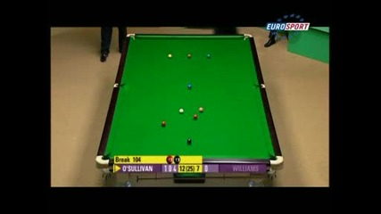 Ronnie OSullivan 147 maximum break WCH 2008