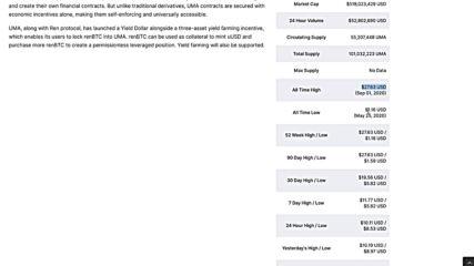 UMA Price Forecast - UMA Token Price Prediction 2020