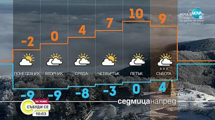 Екстремно ниски температури в цялата страна
