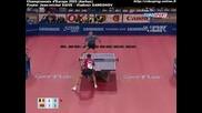 Тенис На Маса - Защита