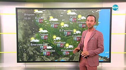 Прогноза за времето (27.09.2021 - сутрешна)