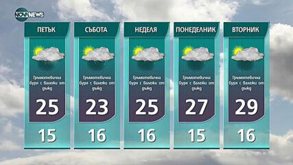 Прогноза за времето на NOVA NEWS (16.06.2021 - 20:00)