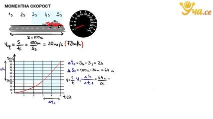 Уча.се - Моментна скорост - Физика - 8 клас