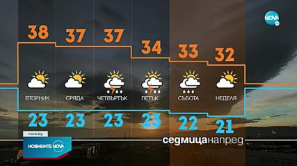 РЕКОРДНИ ЖЕГИ: Очакват ни температури между 37 и 42 градуса