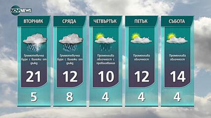 Прогноза за времето на NOVA NEWS (11.04.2021 - 22:00)