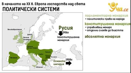 Уча.се - В началото на ХХ в. Европа господства над света. Политически системи. Част 2-История-10клас