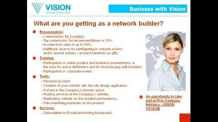 Бизнес Vision Млм