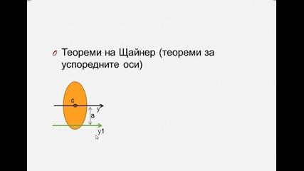 Инерционни моменти на симетрично сечение