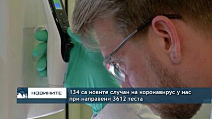 134 са новите случаи на коронавирус у нас при направени 3612 теста