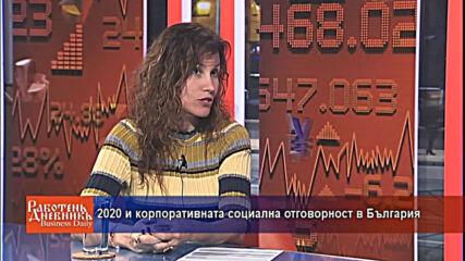 2020 и корпоративната социална отговорност в България