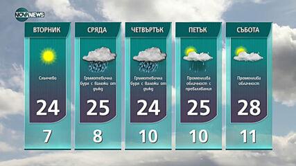 Прогноза за времето на NOVA NEWS (10.05.2021 - 14:00)