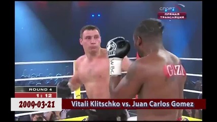 Vitali Klitschko ✰ Highlights Hd 2015