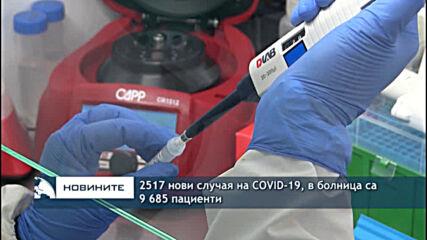 2517 нови случая на COVID-19, в болница са 9 685 пациенти
