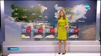 Прогноза за времето (23.03.2015 - централна)
