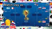 Дали Бразилия ще отвее Белгия? Aктуални коментари за Световното!