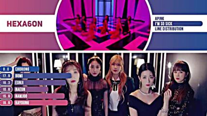 Apink - Im So Sick Line Distribution Color Coded - 1