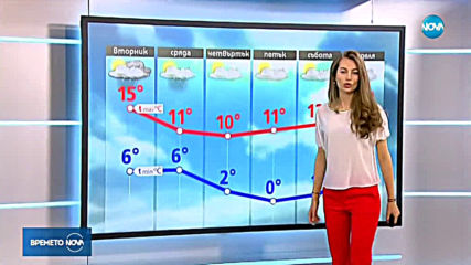 Прогноза за времето (25.03.2019 - централна емисия)