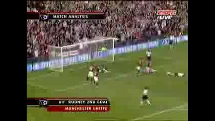 Goals Of Manchester United 2006/2007