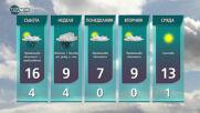 Прогноза за времето на NOVA NЕWS (26.02.2021 - 14:00)