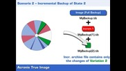 (10) Acronis True Image - Incremental and Differential Backup (background)
