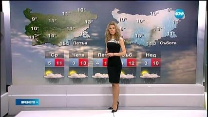 Прогноза за времето (24.02.2015 - централна)