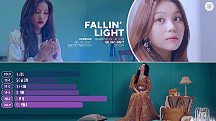 gfriend fallin light line distribution