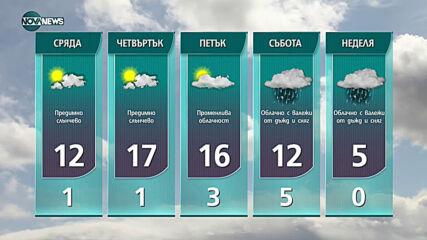 Прогноза за времето на NOVA NEWS (02.03.2021 - 17:00)