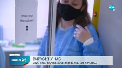 Новините на NOVA (13.04.2021 - 9.00)