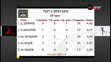 Топ 5 на вратарите от кръга в efbet Лига