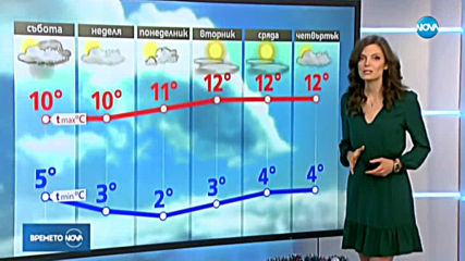 Прогноза за времето (14.12.2019 - обедна емисия)