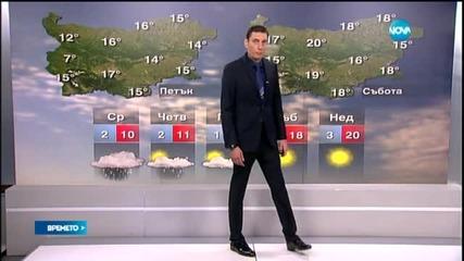 Прогноза за времето (08.04.2015 - обедна)