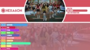 Pristin - Wee Woo Kpop Line Distribution Color Coded