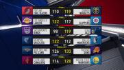 Обзор на мачовете от НБА /5 април 2019/
