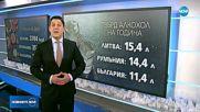 Евростат: Българите ядат умерено, много пушат