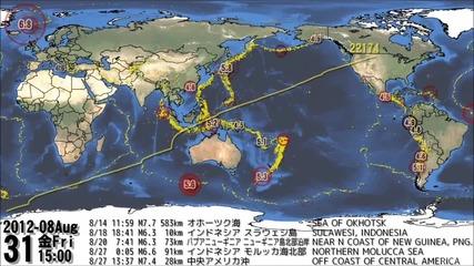 Световните земетресения 2012-2013 - като признаци за края на света