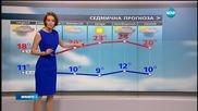 Прогноза за времето (10.04.2016 - обедна емисия)