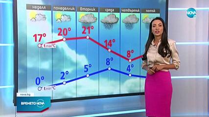 Прогноза за времето (11.04.2021 - централна емисия)