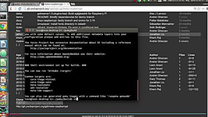 Building embedded GNU/Linux distribution for Raspberry Pi using the Yocto Project