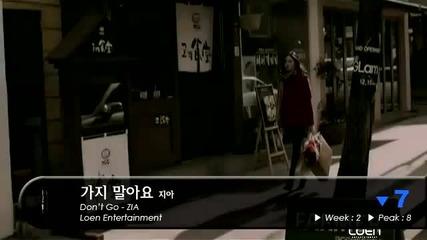 2011 K - Pop Single Chart ( Top 30 songs part 1 )