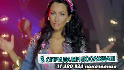 Топ 7 Най-гледани видеоклипове на Джена