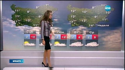 Прогноза за времето (05.12.2015 - обедна)