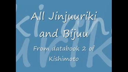 All the True Jinchuuriki and Bijuu