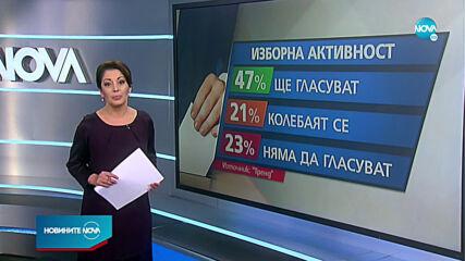 Тренд: 5 сигурни формации в следващия парламент, 2 - на ръба