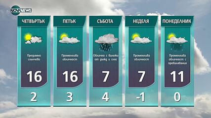 Прогноза за времето на NOVA NEWS (02.03.2021 - 21:00)