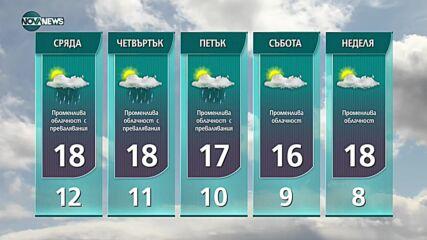 Прогноза за времето на NOVA NEWS (28.09.2021 – 10:00)