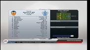 Fifa 13 Manager Mod - Qpr //s1 // ep.1 // Започваме !
